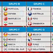 16 de Junio de 2018 Argentina vs Islandia, mira todos los grupos del mundial de Rusia